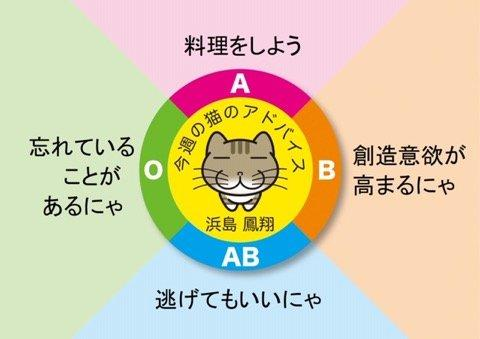 2189F2F7-26DD-4B64-BA0C-3720E4716BF6.jpeg