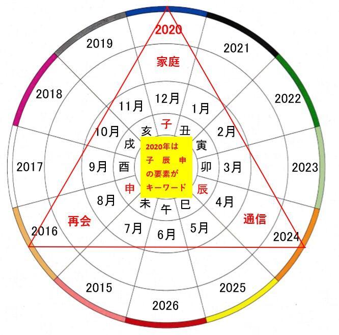 20200424.jpg